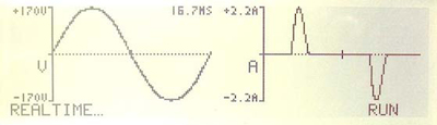 pa2801-pa2802-real-time-waveform